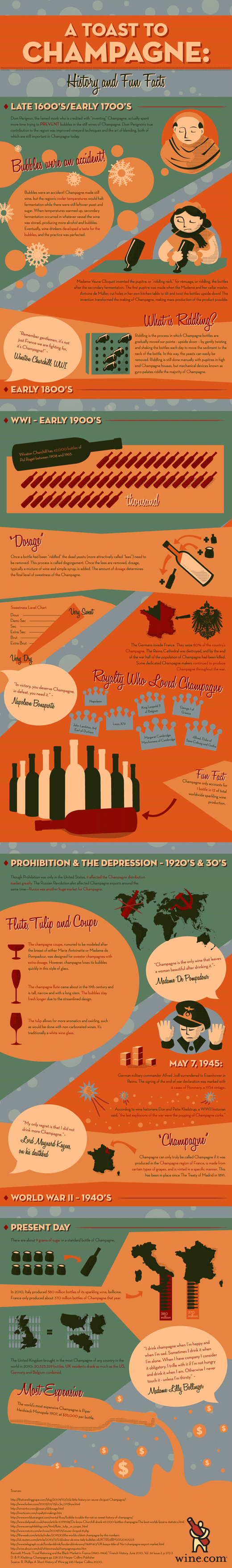 Champagne Wine Infographic